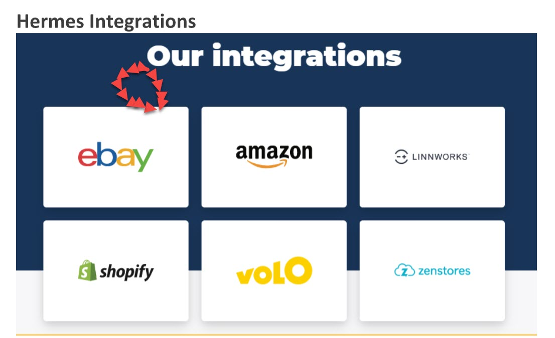 hermes integrations