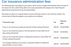 Esure Claims Number >> Cancel Esure Uk Car Insurance Uk Contact Numbers