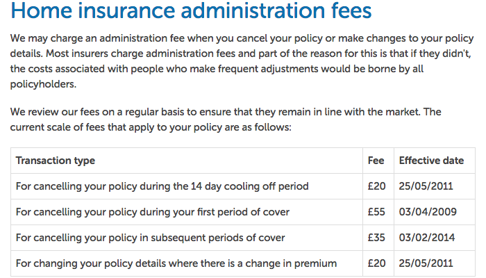 Cancel Esure Uk Home Insurance fees
