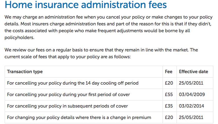 Cancel Esure Uk Home Insurance fees