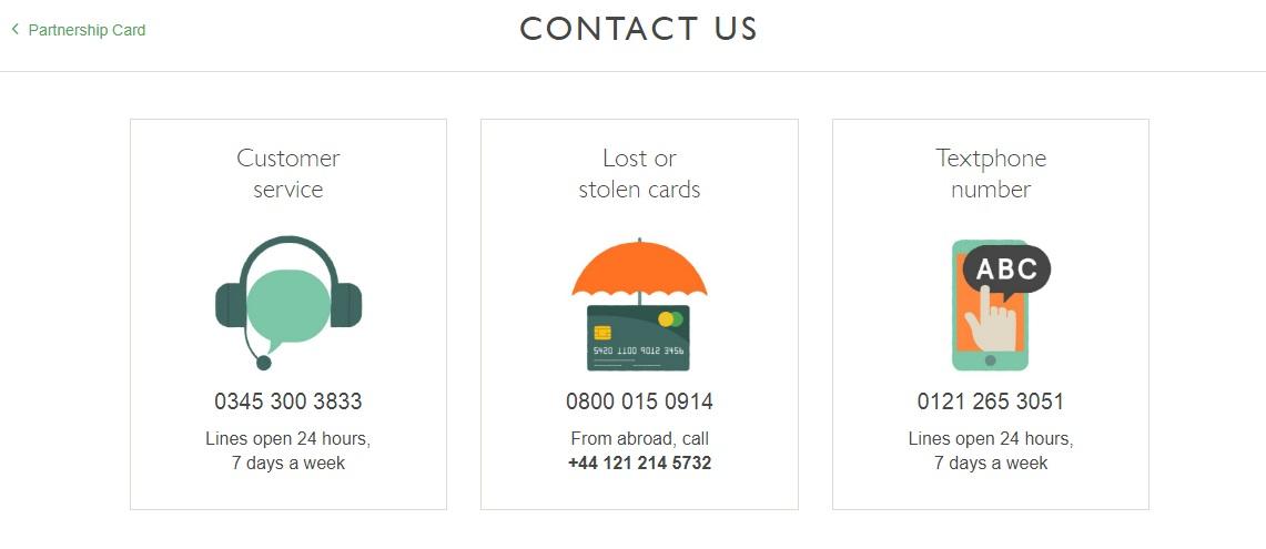 John Lewis Partnership Card Contact