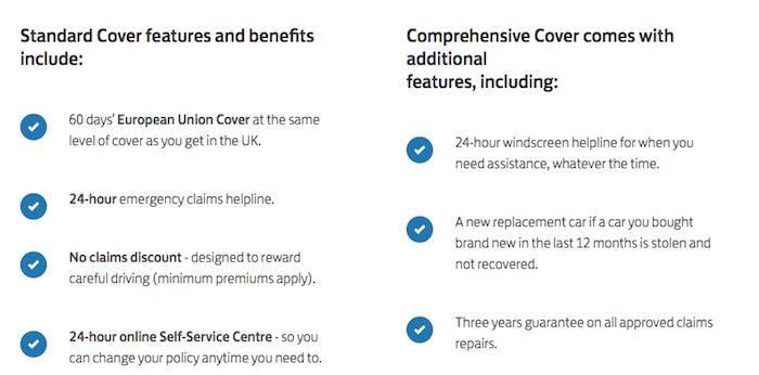 Bank Of Melbourne Car Insurance