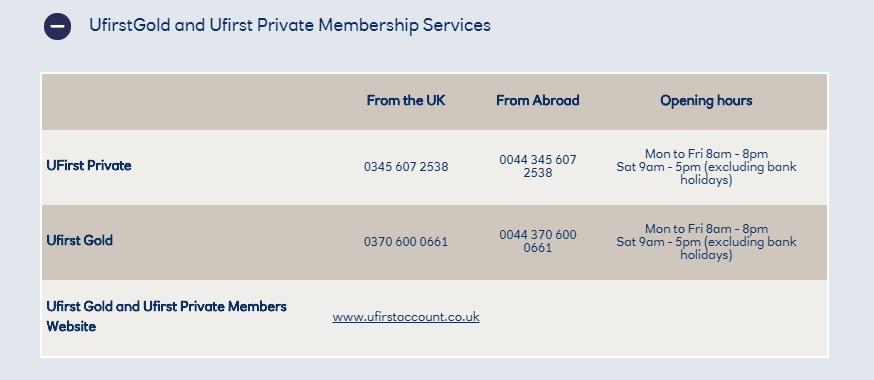 Ulster Bank UK Ufirst gold membership